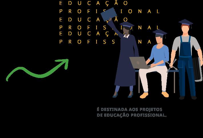 é destinada aos projetos de educação profissional | Instituto Barigui